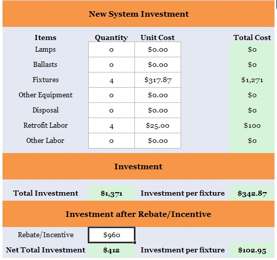 Investment Costs and Labor